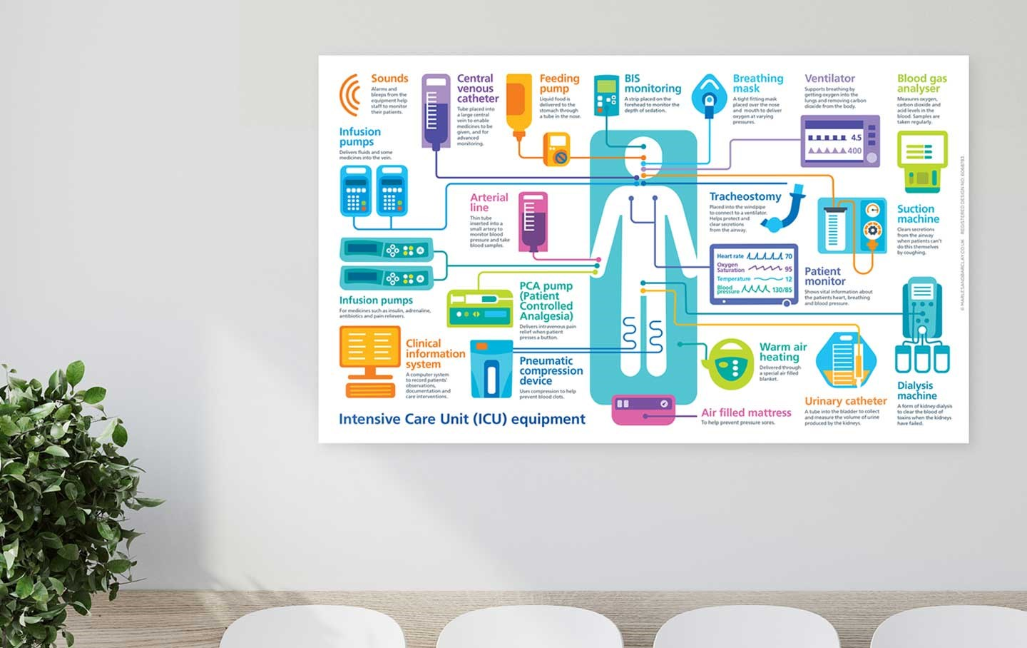 ICU Bed Diagram Wall Panel